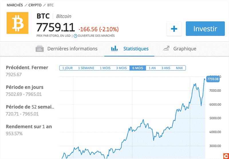 commento acheter des bitcoins)