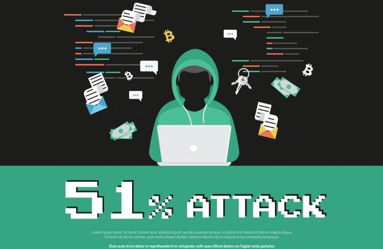 Au rang des dangers qui menacent Bitcoin, le spectre d'une attaque à 51% a un place particulière