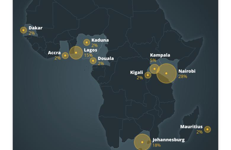Nigéria et Kenya, terres de blockchain