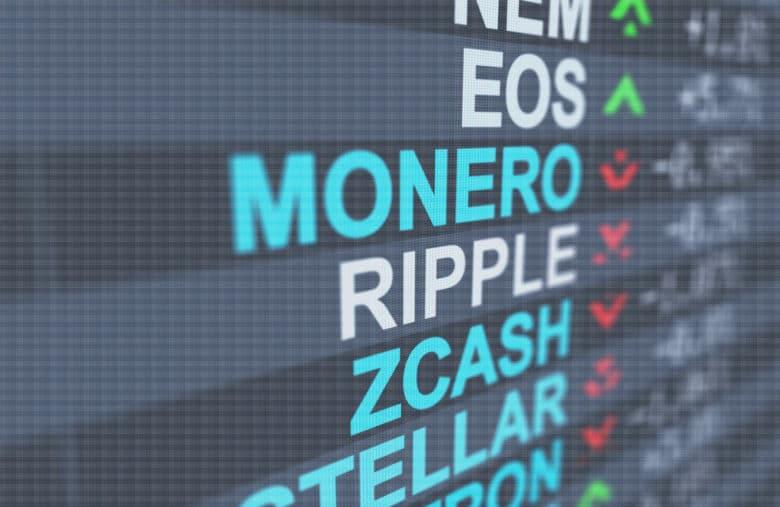 Volatilité de la cryptomonnaie