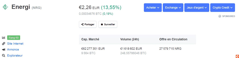 Cours du token NRG le 2 avril 2020, dans le cadre d'un investissement masternode