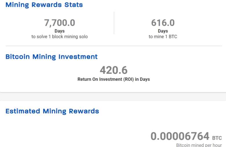 Profitability simulation of Bitmain's Antminer S19 offered by Feel Mining