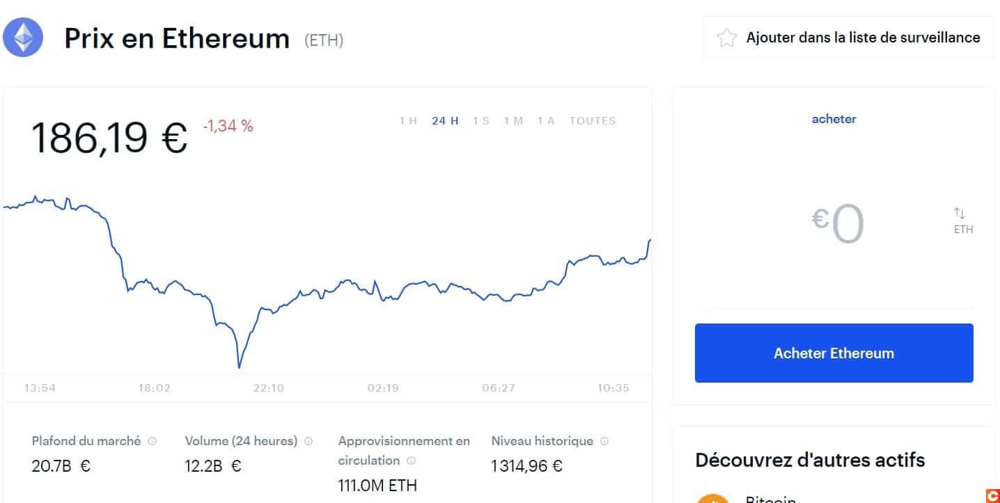 acheter bitcoin sur coinbase