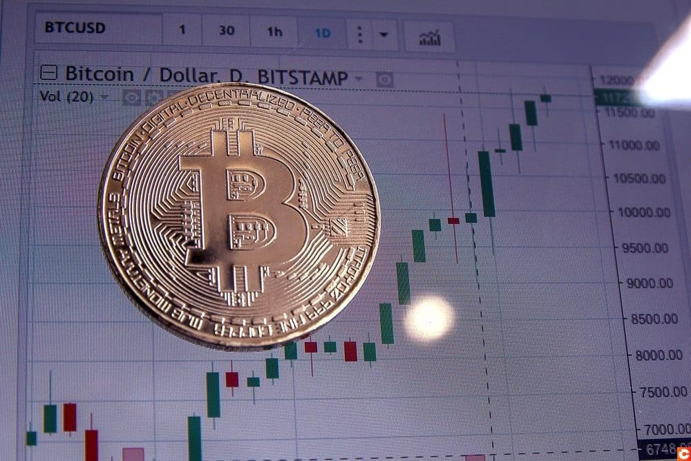 bête trading en direct crypto-monnaie