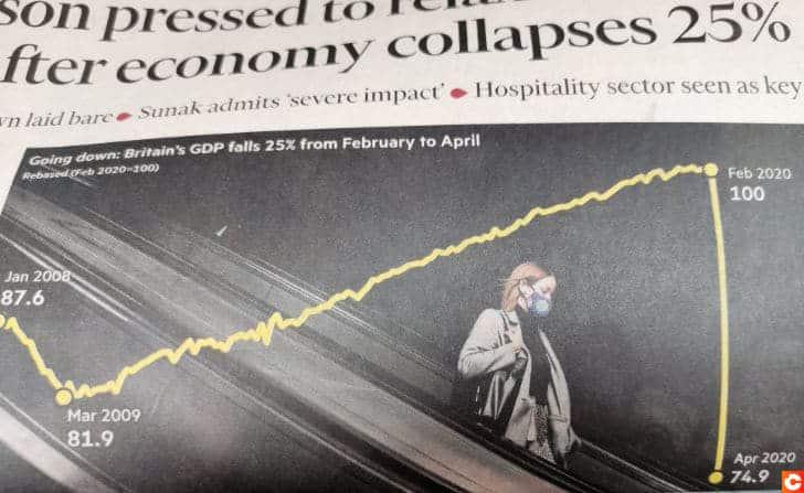Le PIB anglais chute d'un quart