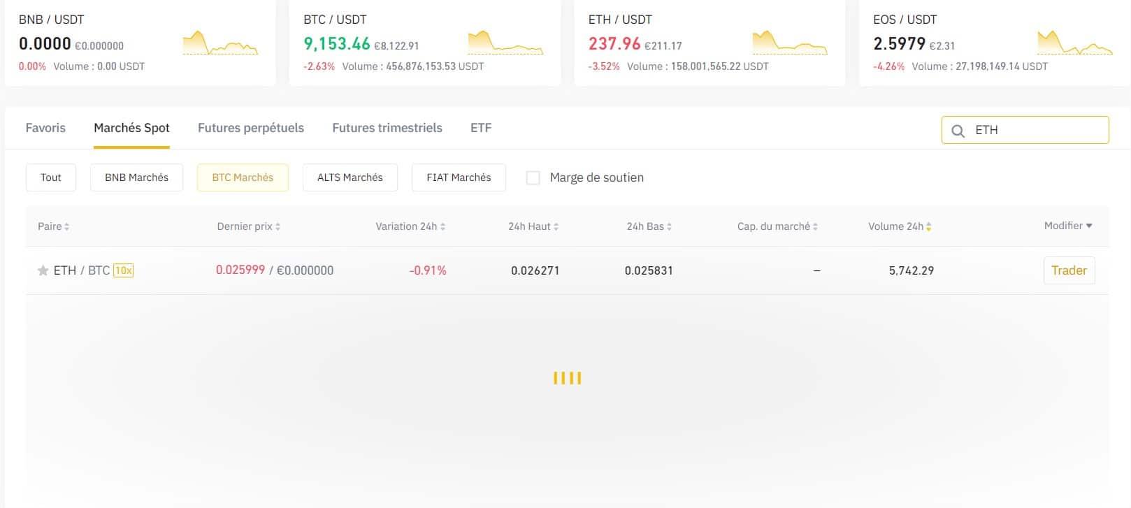 N'hésitez pas à consulter tous les marchés pour voir quelles monnaies sont échangeables pour de l'Ethereum