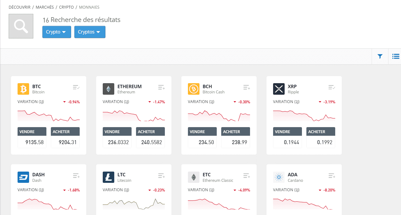 Allez sur « Marchés », puis cliquez sur « Crypto » pour voir toutes les cryptomonnaies proposées par eToro