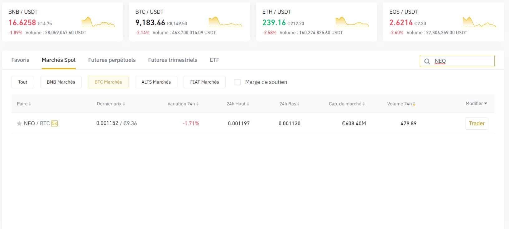 Nous avons pris l'exemple de la paire Bitcoin/NEO ici