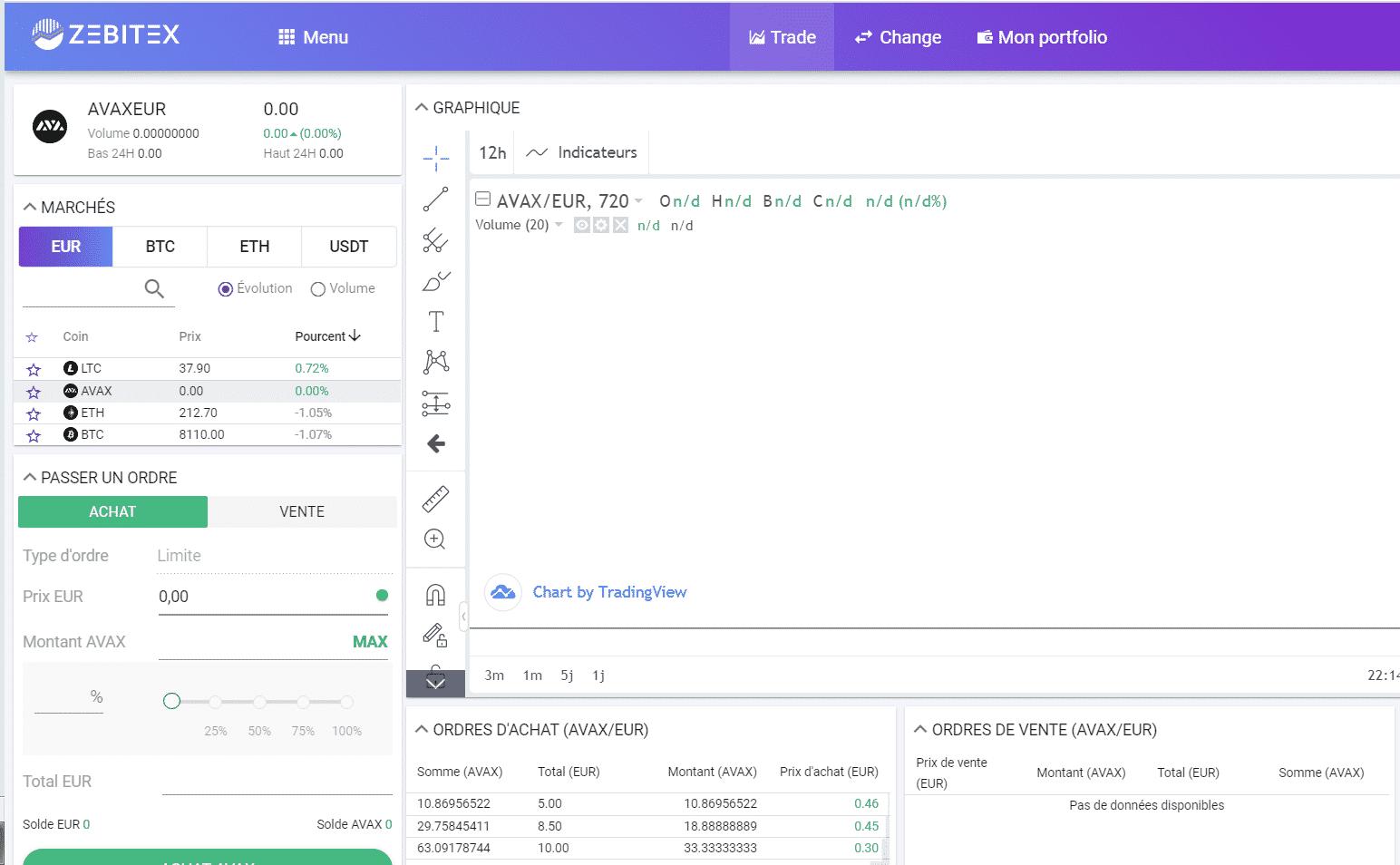 Le tableau de bord de trading de Zebitex