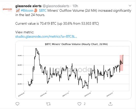 mouvement Bitcoin BTC mineurs wallet crypto-exhange Glassnode