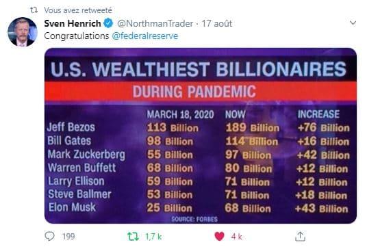 stock exchange inflation billionaires bezos gates sickerberg buffet ellison musk