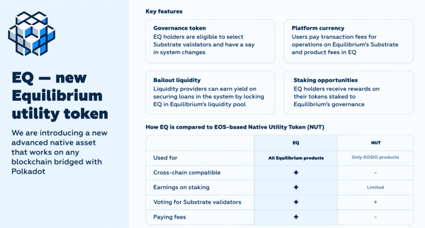 Le fonctionnement du Native Utility Token sur EOS