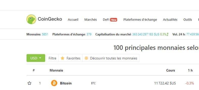 CoinGecko dénombre pas moins de 5800 projets cryptos différents !