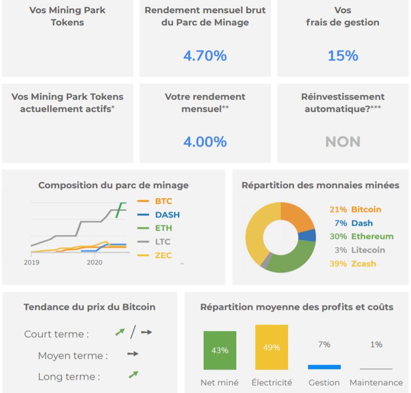 connaissance de linvestissement bitcoin