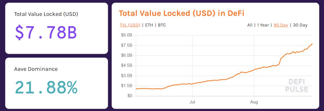 bitcoin devient un schéma rapide
