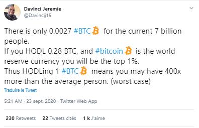 0,028 BTC top 1%