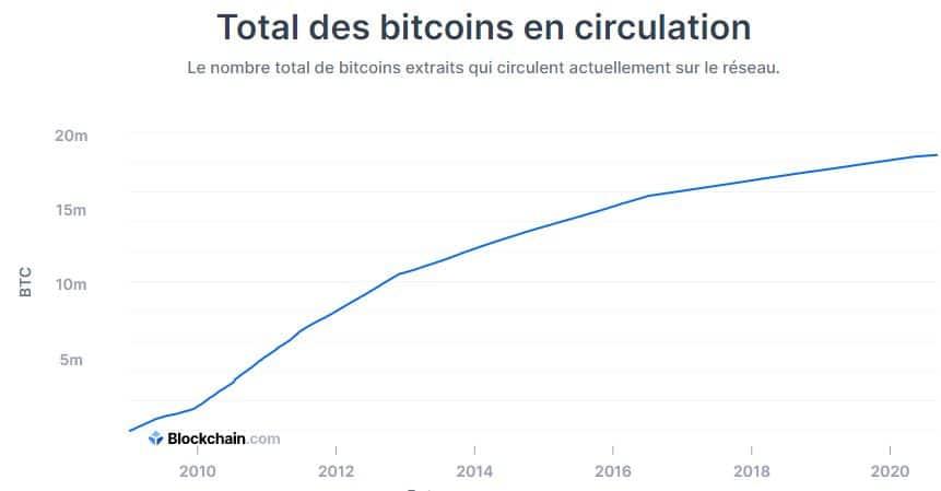 money supply bitcoin
