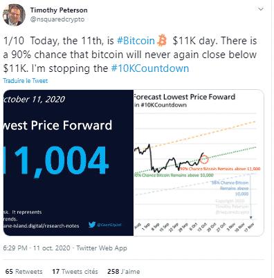 Timothy Peterson Bitcoin BTC au-dessus 11 000 USD