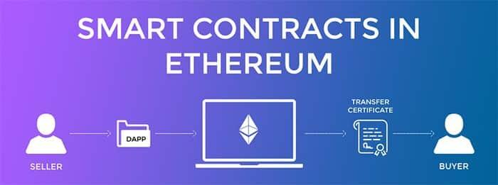 Les contrats intelligents (smart contract) sur Ethereum