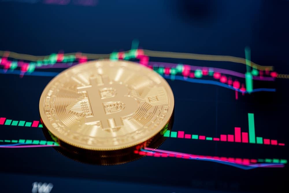 Bitcoin centralisé sur certains échanges