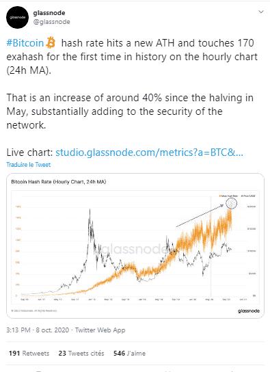 Bitcoin BTC ATH hashrate