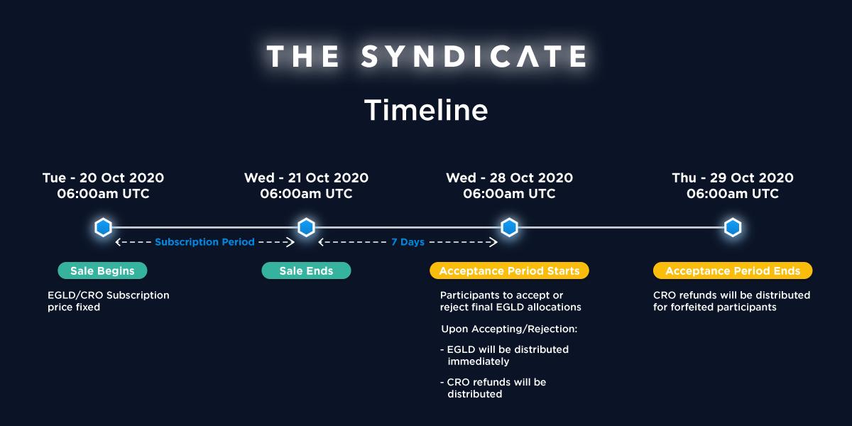 the syndicate crypto.com