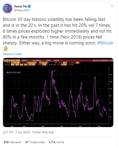 volatilité Bitcoin BTC bas