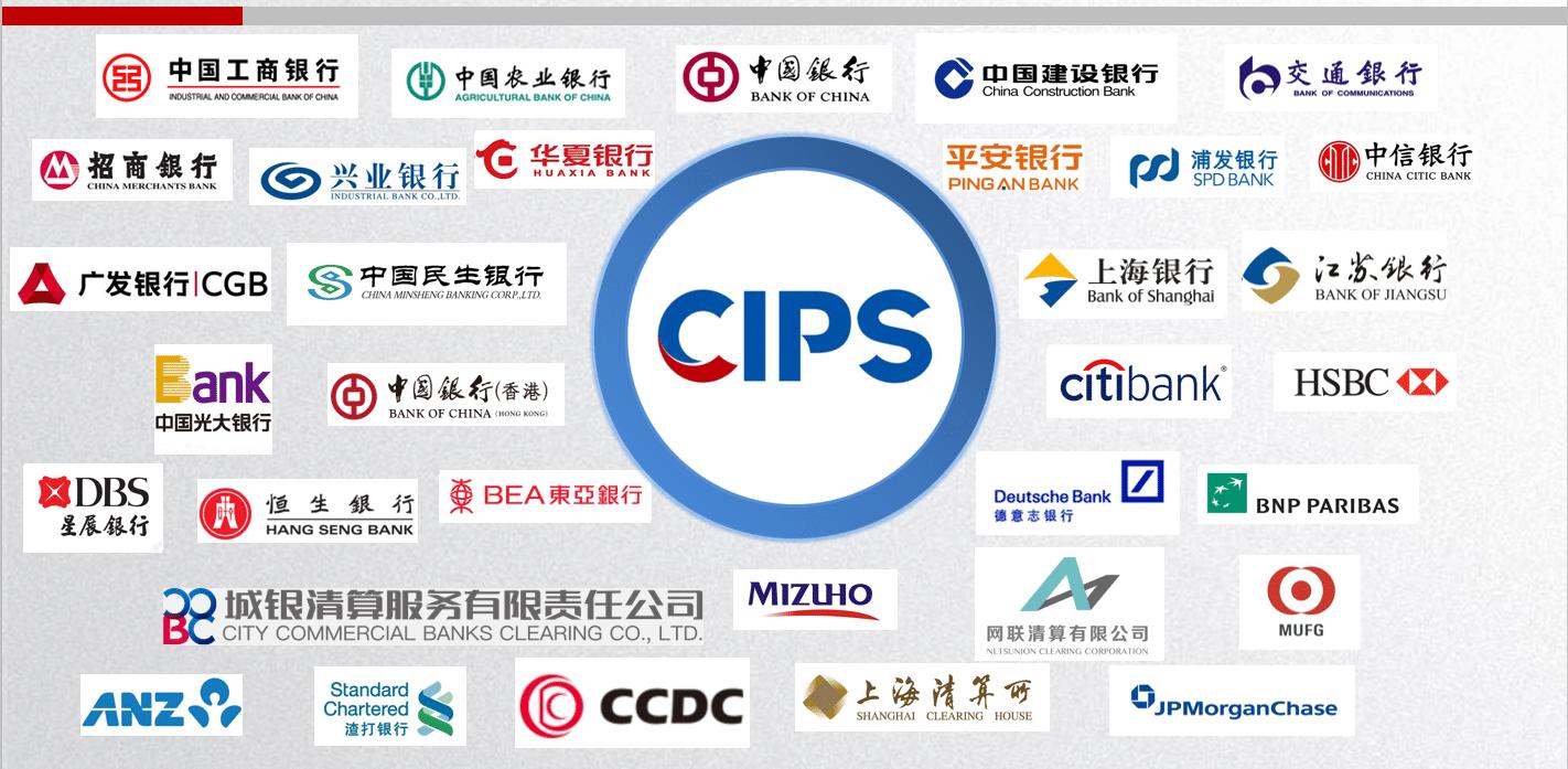 CIPS système de paiement international chinois