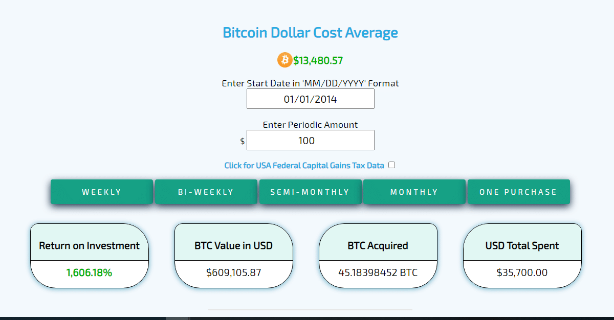 DCA investissement programmé Bitcoin BTC