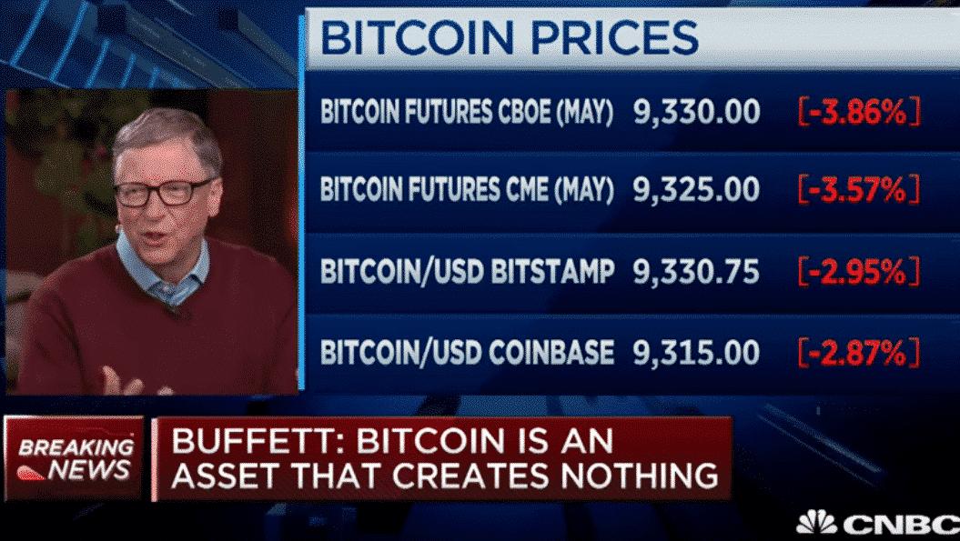 Bill gates Bitcoin Futures