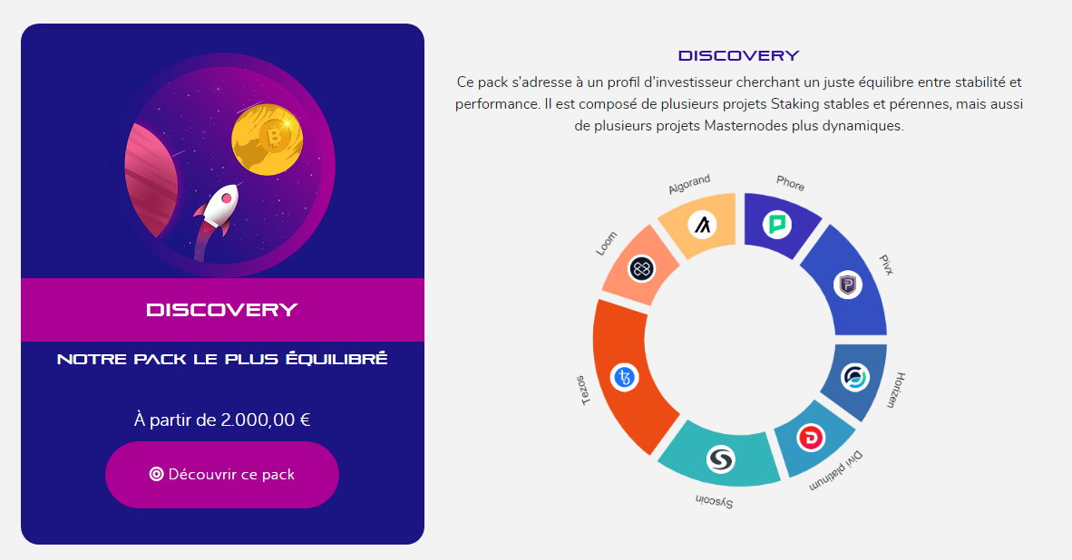 Pack discovery de Feel Mining