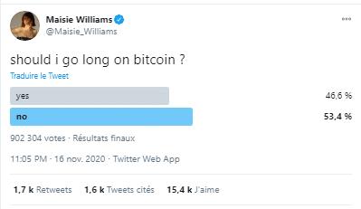 Investissement Bitcoin BTC