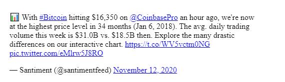 Bitcoin BTC rallye haussier volume transactions