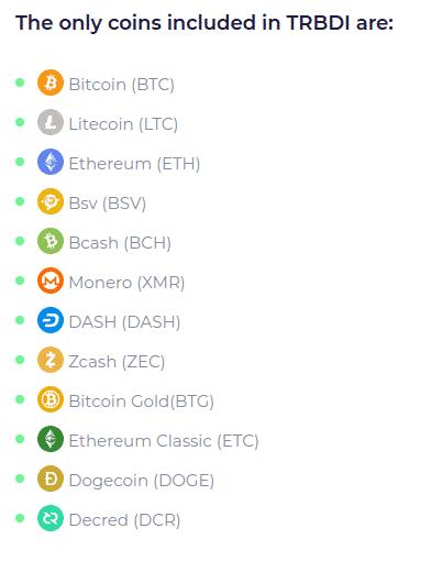 Liste de cryptomonnaies listées sur bitcoindominance.com