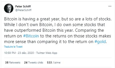 Bitcoin BTC Peter Schiff Noël