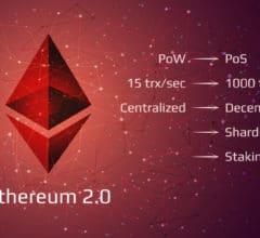 MyEtherWallet MEW staking ethereum ETH 2.0