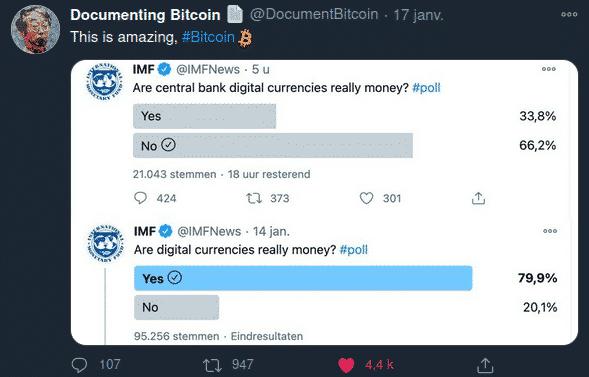 Bitcoin IMF