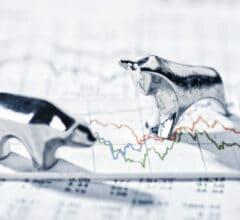Bitcoin BTC volatilité