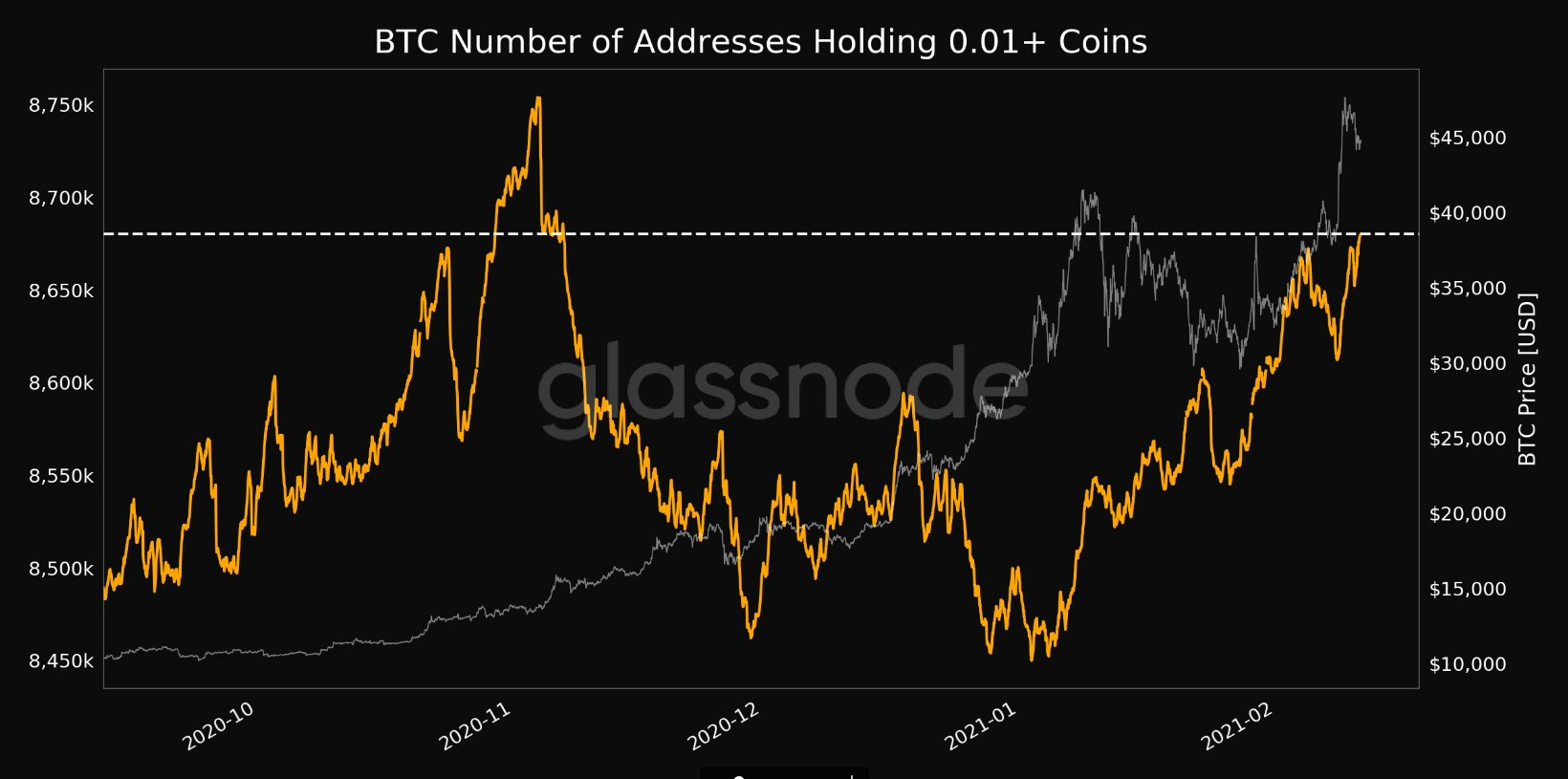 btc la rmb bitcoin local ahmedabad