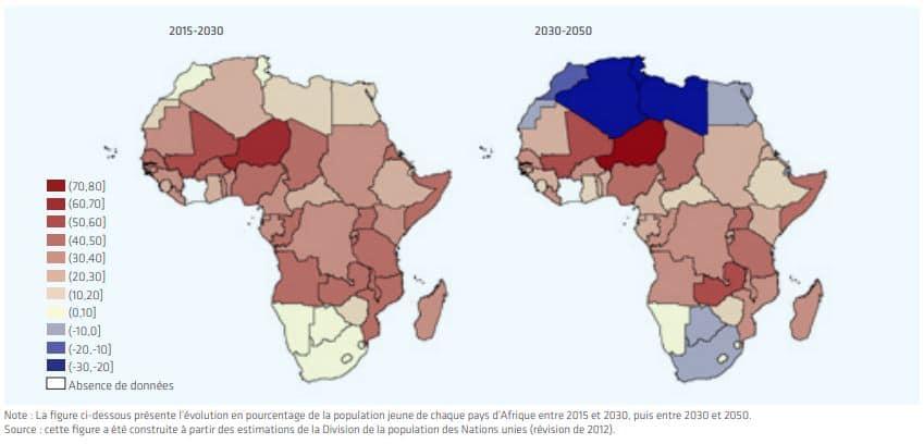 Evolution de la population jeune en Afrique