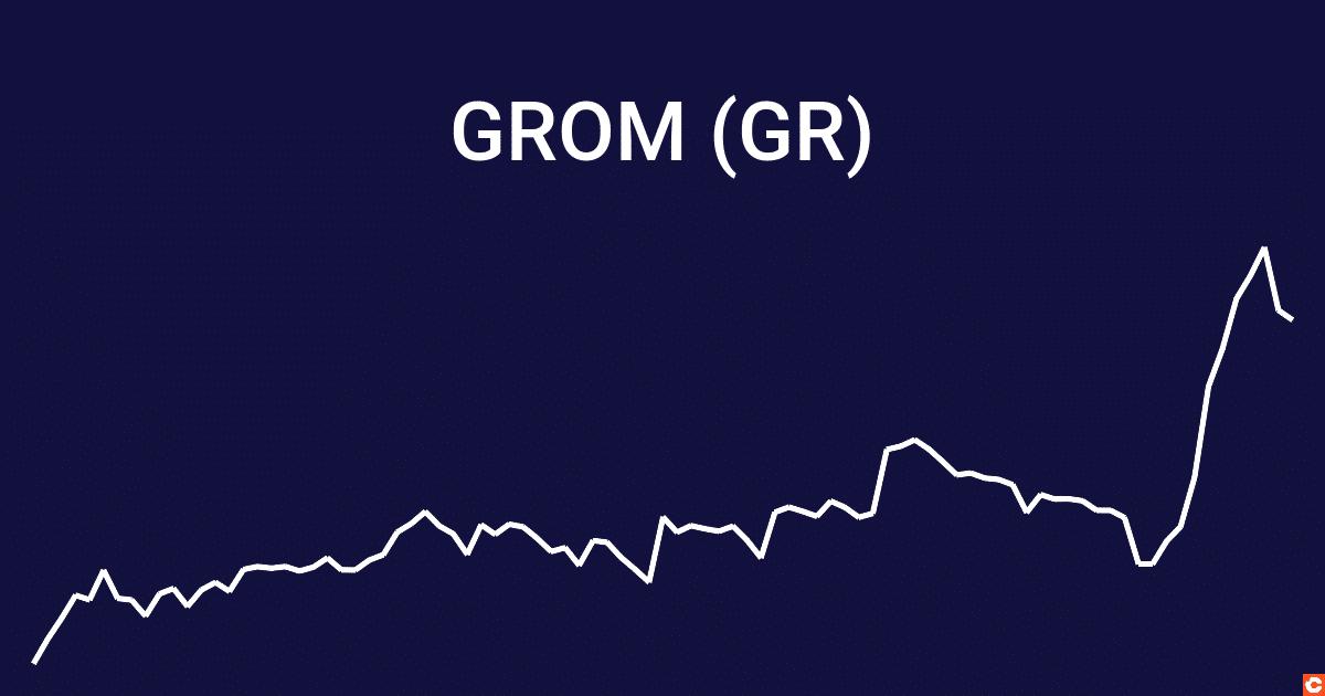 le token gr a ete multiplie par plus de 250 fois