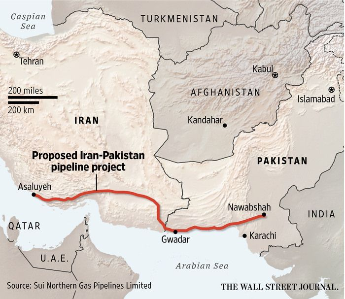 Projet de Pipeline Iran-Pakistan