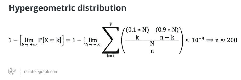 Distribution hypergeométrique