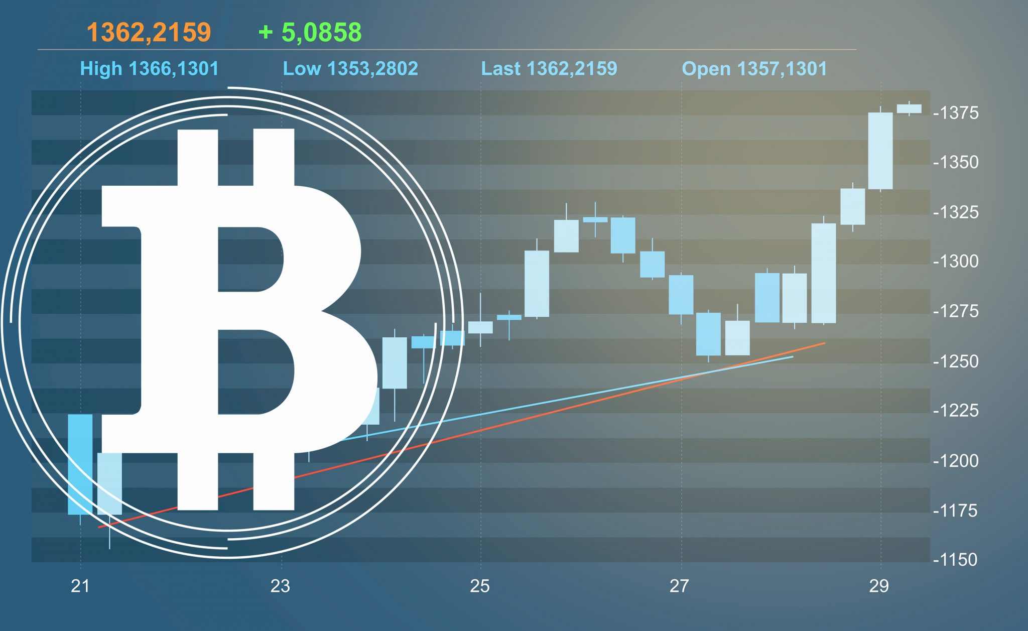 Bitcoin and schedule changes course