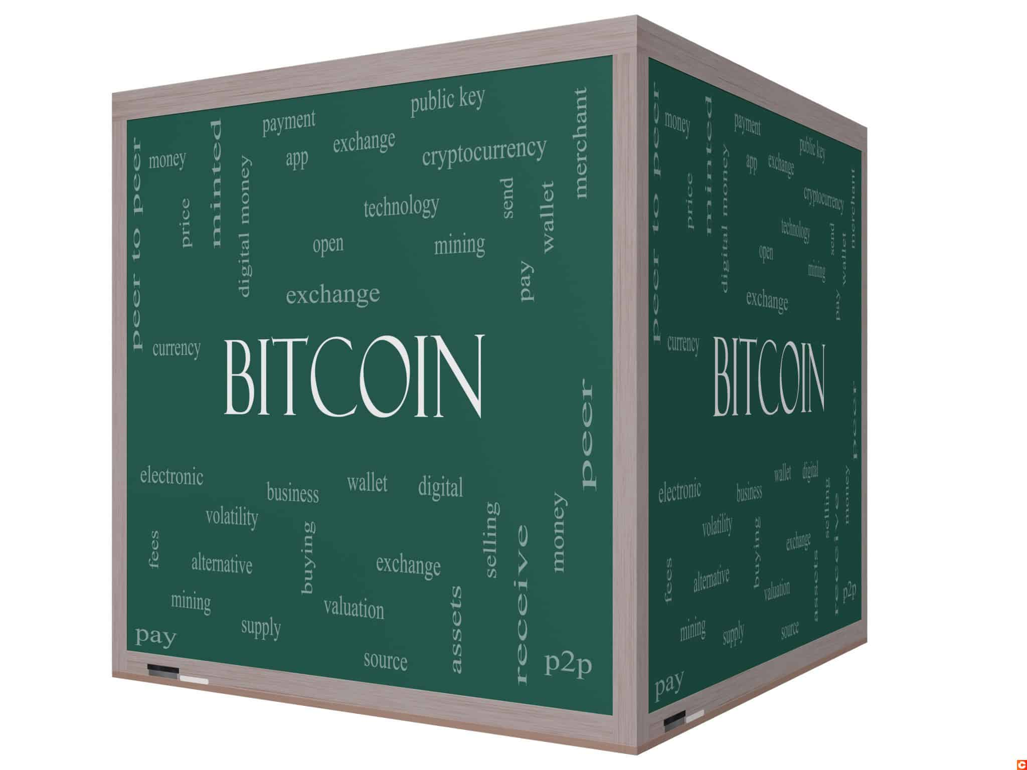 Bitcoin Word Cloud Concept on a 3D cube Blackboard