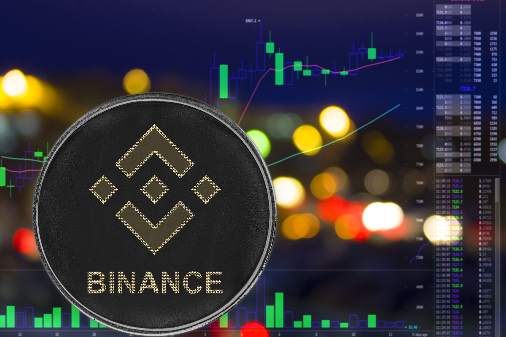 Coin cryptocurrency binance on night city background and chart.