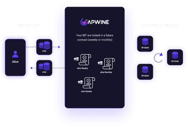 APwine