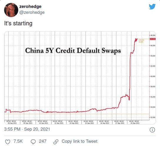 CDS 5Y china